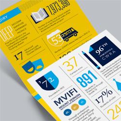 sisk_mount-vernon_infographic_thumbnail